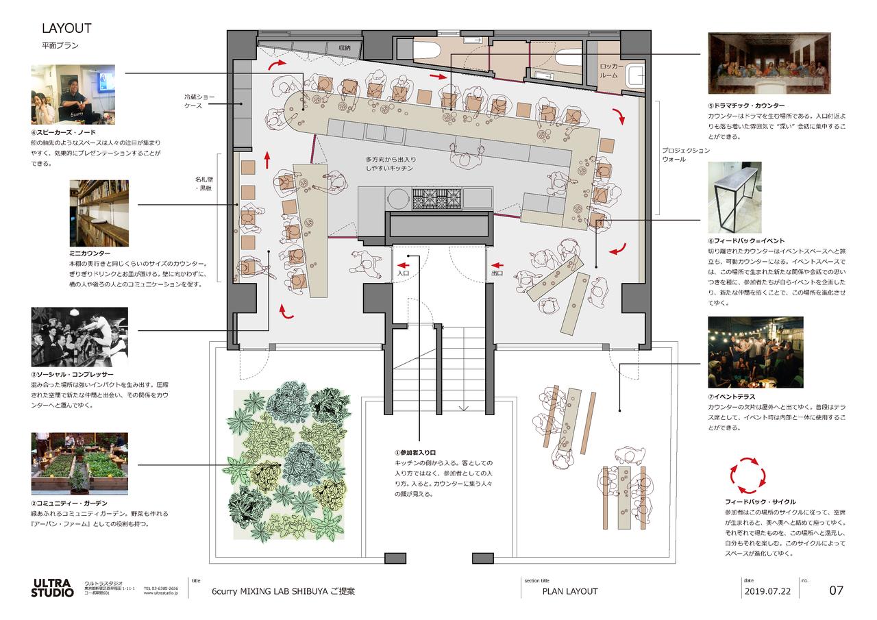 店舗の内装デザインをコンペで決める!スケジュール・費用・注意点・相見積もりとの違いを解説